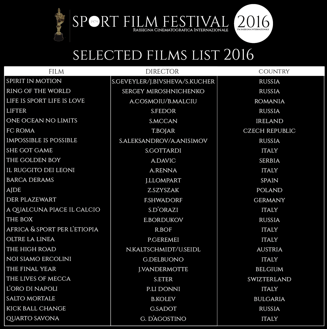 Selected movies in competition 2016